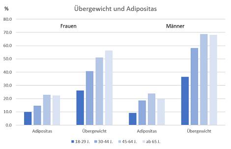 powerball zahlen statistik