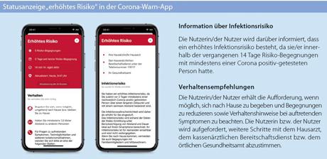Corona App Warnung