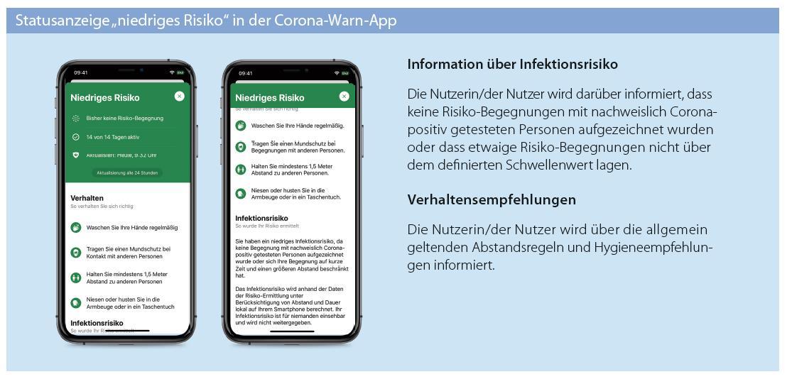 Corona App Begegnung