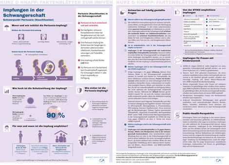 hpv impfung schwangerschaft)