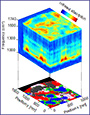 A new dimension in infrared hyperspectral nanoimaging: paper in Nature Communications, with RKI participation (15.2.2017)